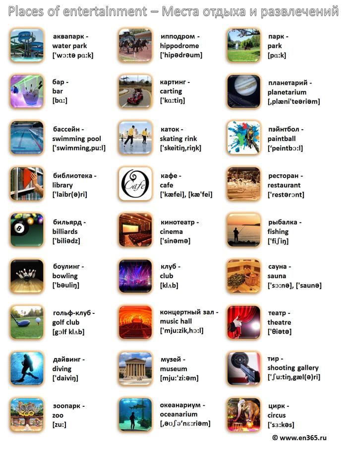 Слова с картинками на английском по темам